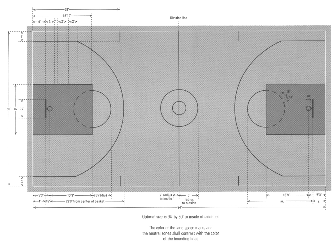 Basketball court dimensions size measurement for Dimensions of basket ball court